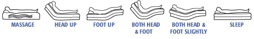 various adjustable bed positions