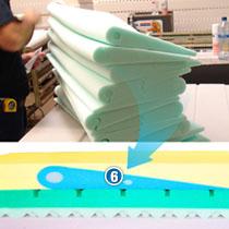 ifoam mattress extra lumbar support